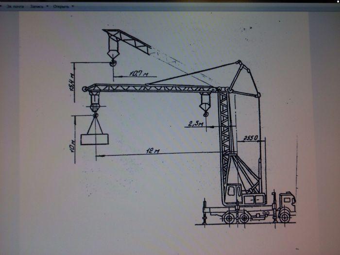 Инструкция по охране труда для стропальщика работе на опасных производственных объектах, объектах